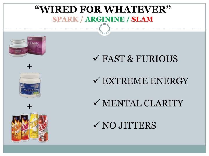 """""""WIRED FOR WHATEVER"""""""