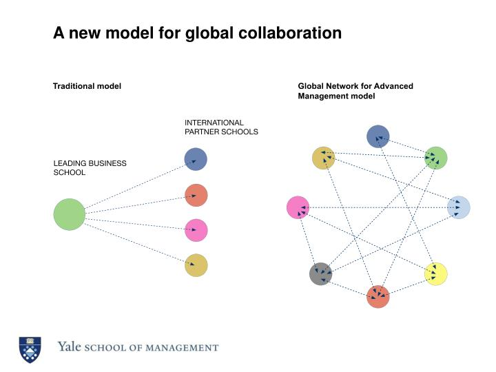 A new model for global collaboration