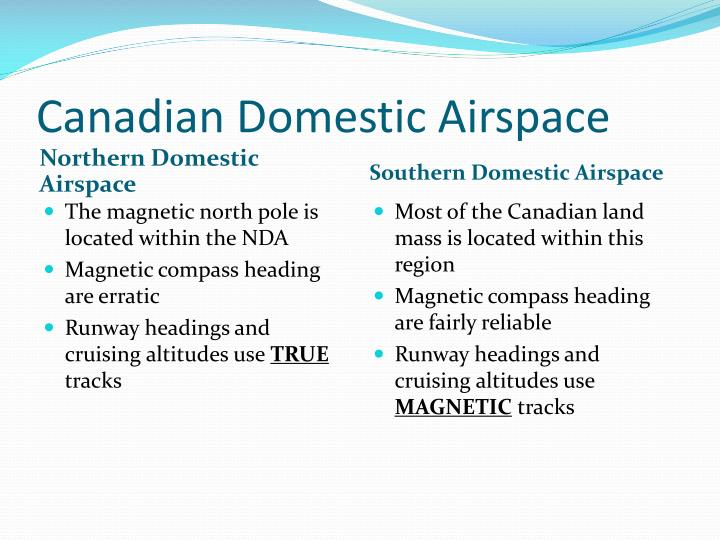 Canadian Domestic Airspace
