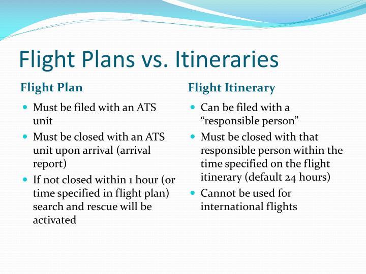 Flight Plans vs. Itineraries