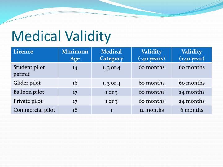 Medical Validity