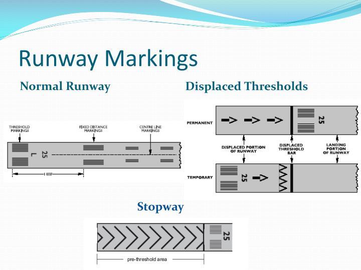 Runway Markings