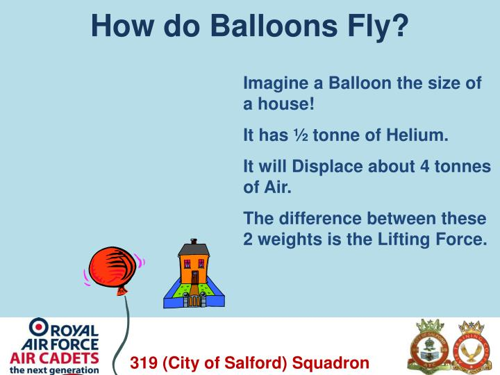 How do Balloons Fly?