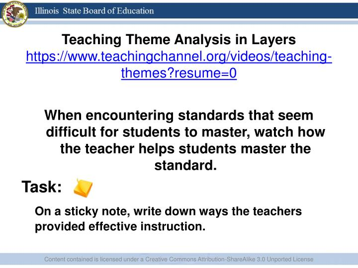 Teaching Theme Analysis in Layers
