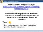 teaching theme analysis in layers https www teachingchannel org videos teaching themes resume 0