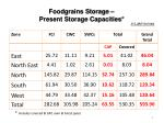 foodgrains storage present storage capacities
