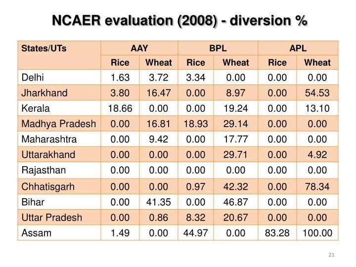 NCAER evaluation (2008) - diversion %