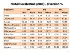 ncaer evaluation 2008 diversion