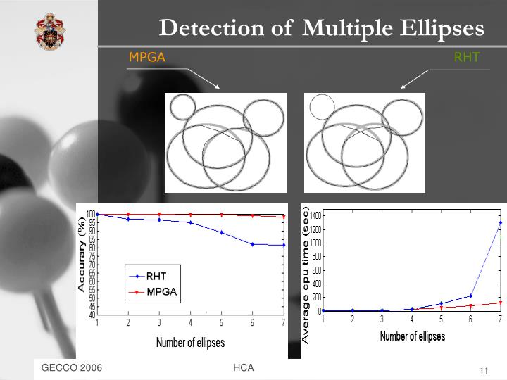 Detection of Multiple Ellipses