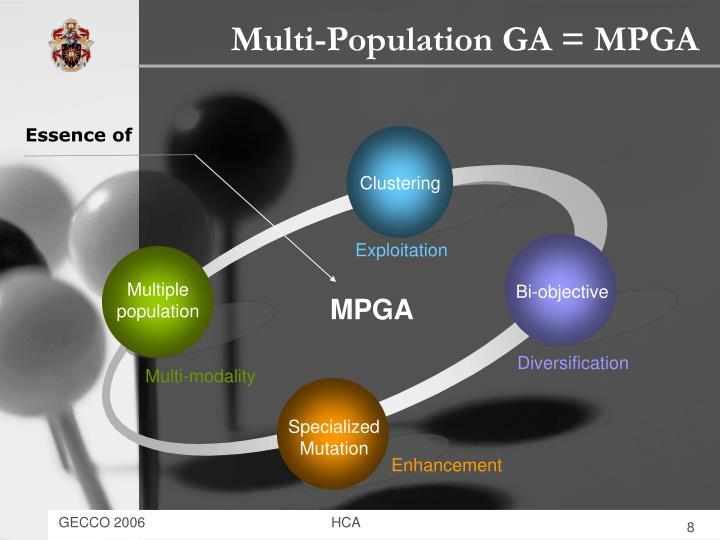 Multi-Population GA = MPGA