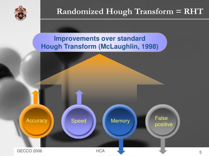 Randomized Hough Transform = RHT