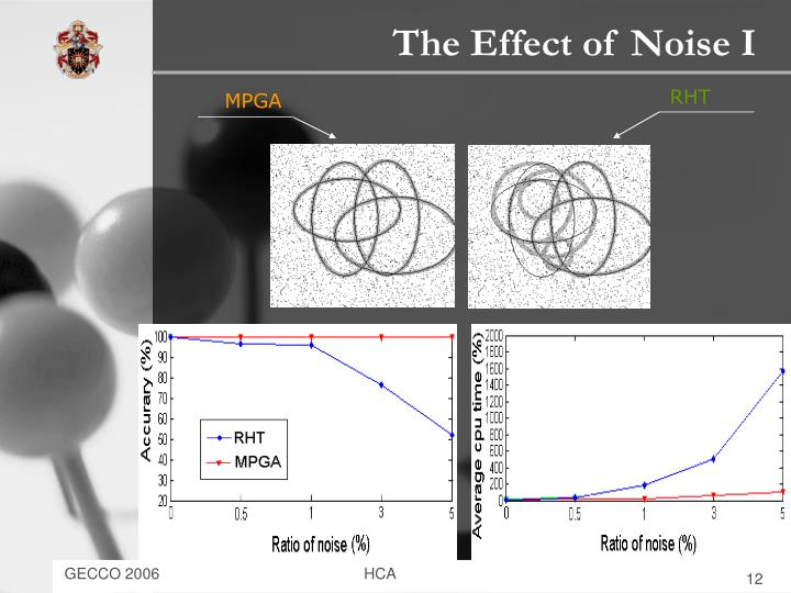 The Effect of Noise I