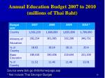 annual education budget 2007 to 2010 millions of thai baht