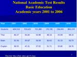 national academic test results basic education academic years 2001 to 2006