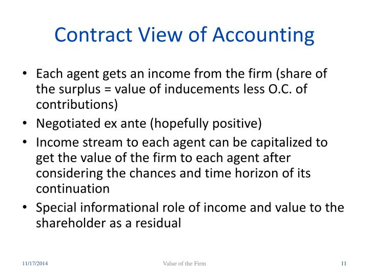 Contract View of Accounting