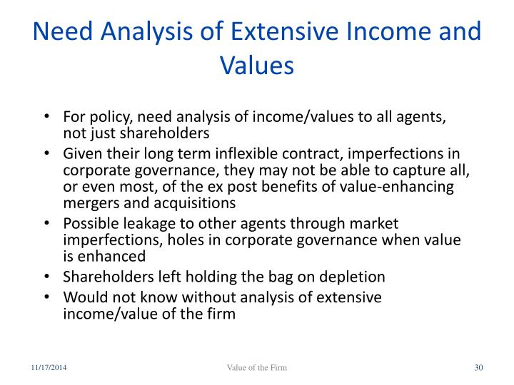 Need Analysis of Extensive Income and Values