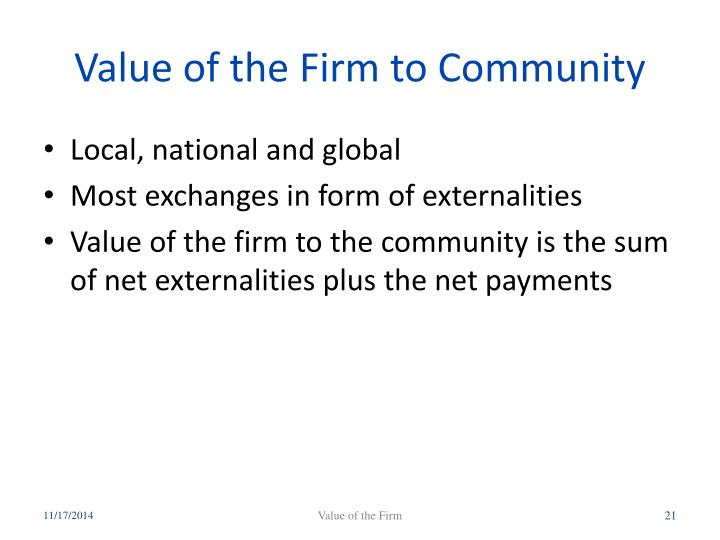 Value of the Firm to Community