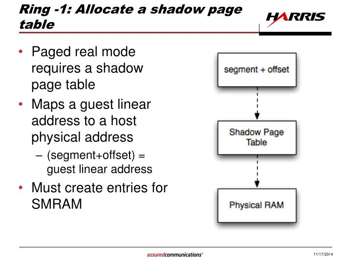Ring -1: Allocate a shadow page table