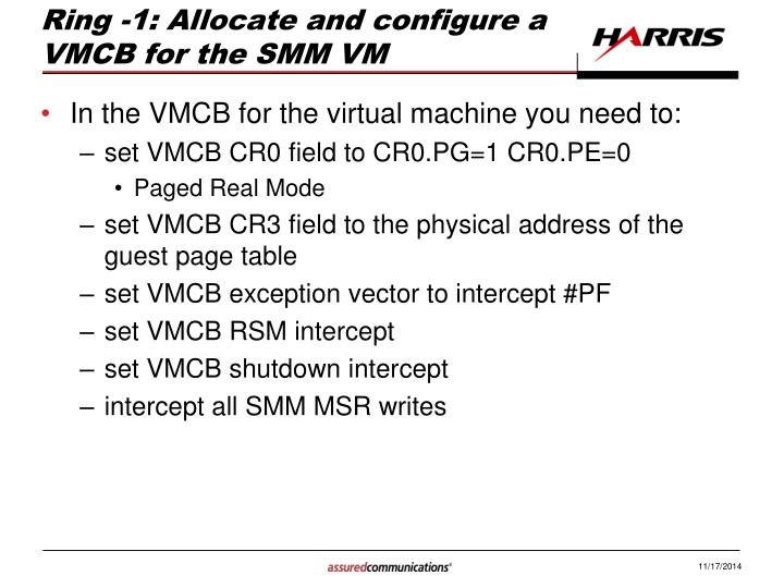 Ring -1: Allocate and configure a VMCB for the SMM VM