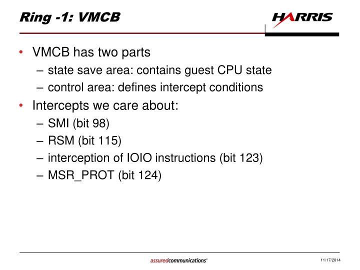 Ring -1: VMCB