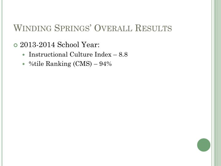 Winding Springs' Overall Results