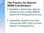 the process for district sbdm coordinators