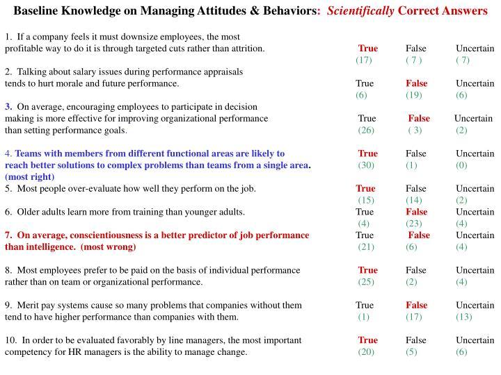Baseline Knowledge on Managing Attitudes & Behaviors