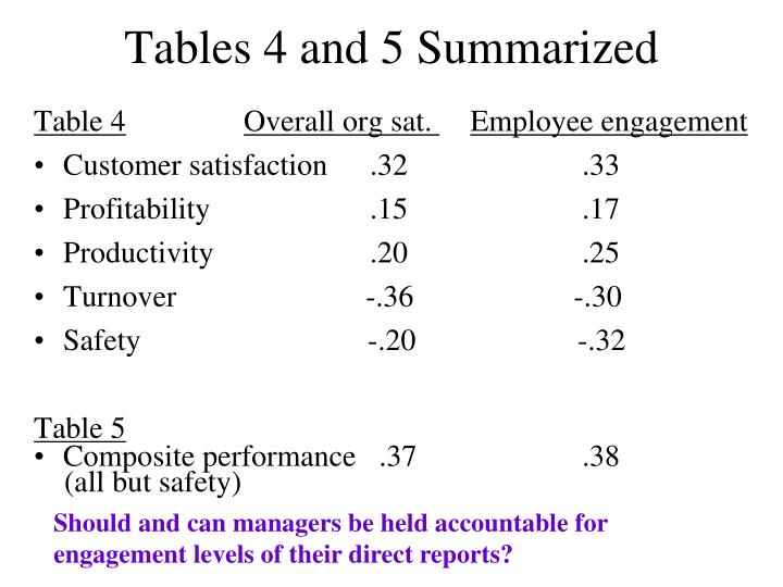 Tables 4 and 5 Summarized