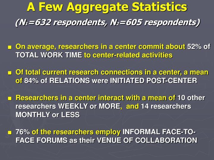 A Few Aggregate Statistics