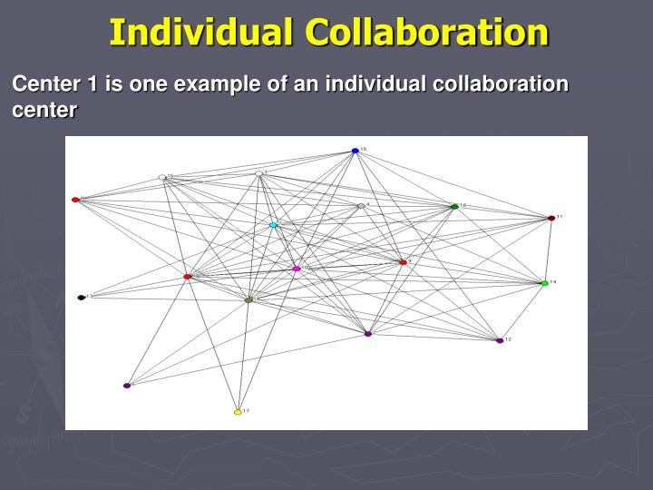 Individual Collaboration