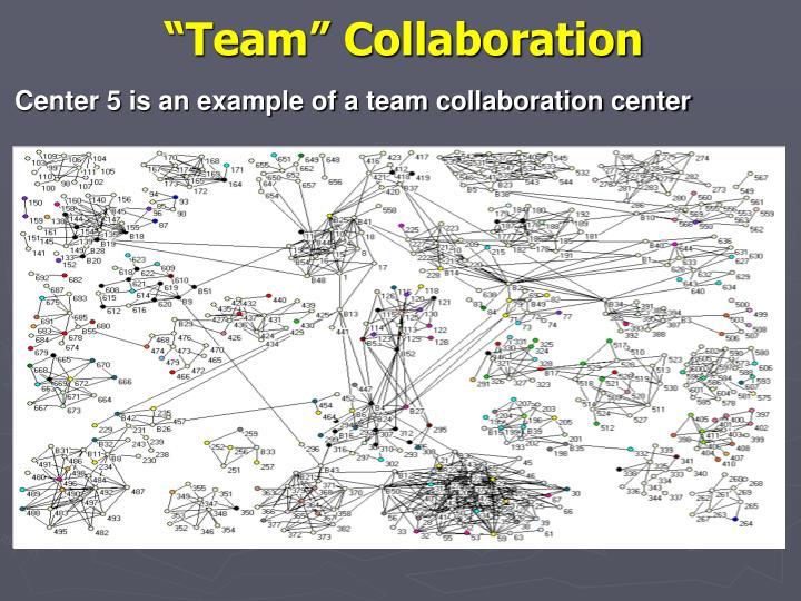 """Team"" Collaboration"