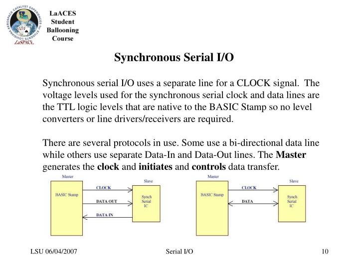 Synchronous Serial I/O