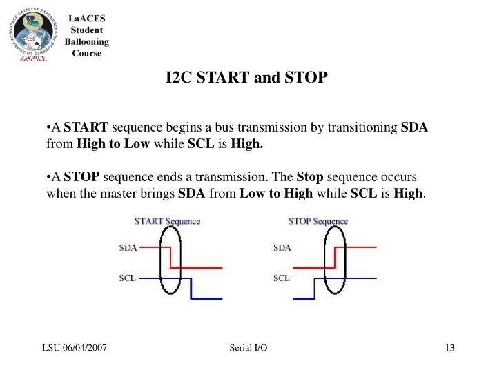 I2C START and STOP