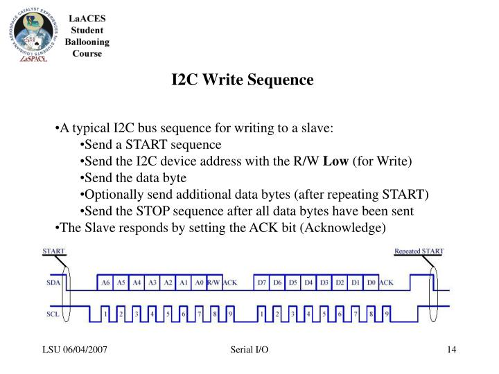 I2C Write Sequence