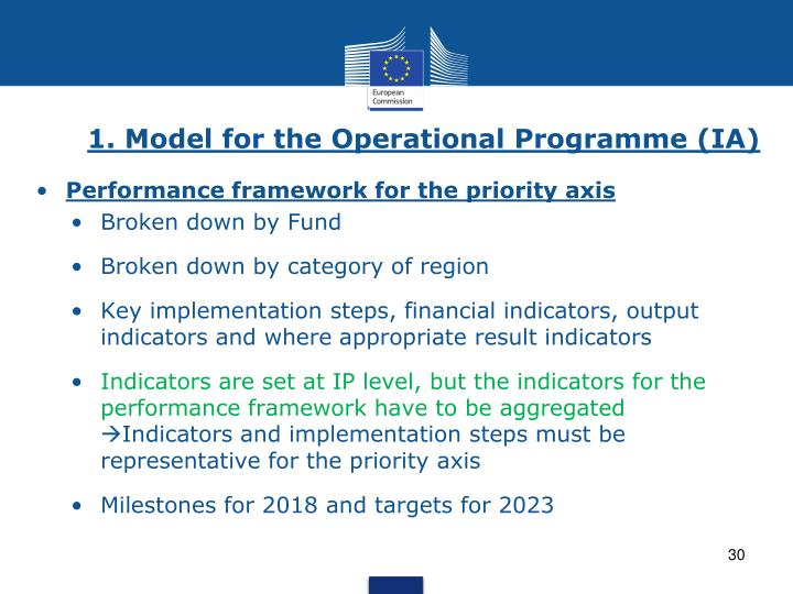 1. Model for the Operational Programme (IA)