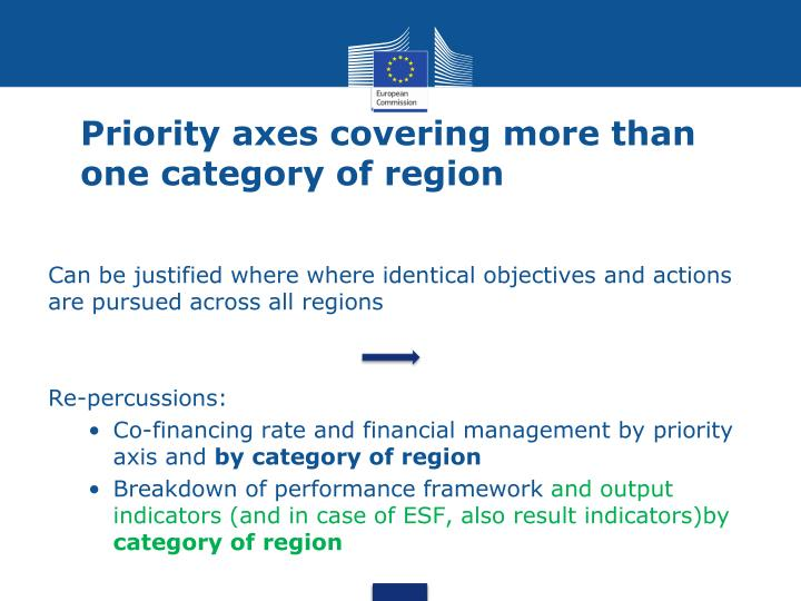 Priority axes covering more than one category of region