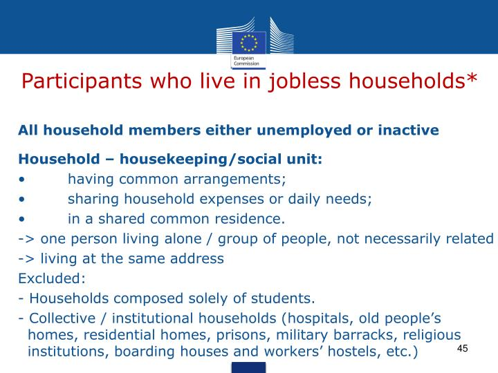 Participants who live in jobless households*