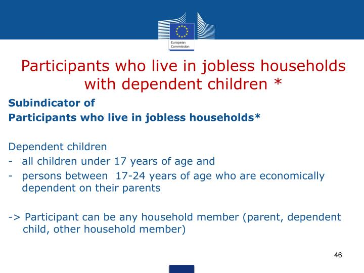 Participants who live in jobless households