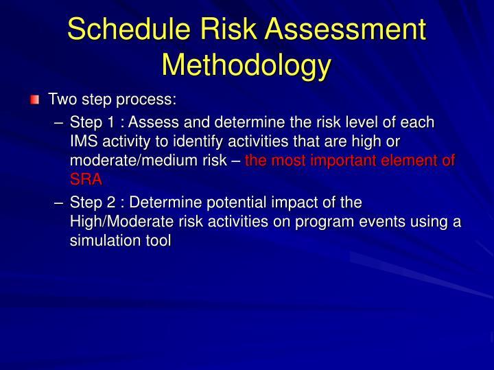 Schedule Risk Assessment Methodology