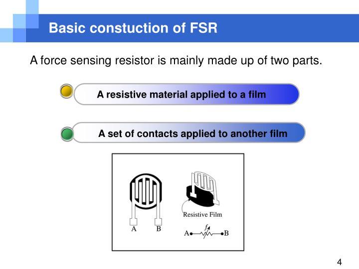 Basic constuction of FSR