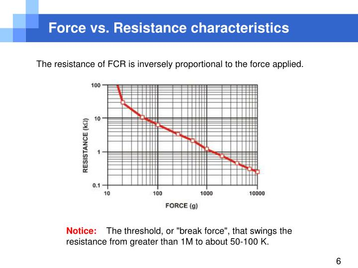 Force vs. Resistance characteristics