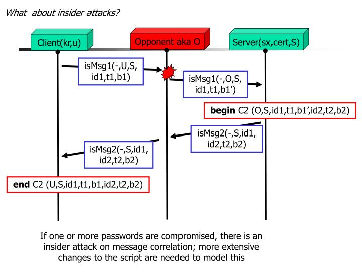 What  about insider attacks?