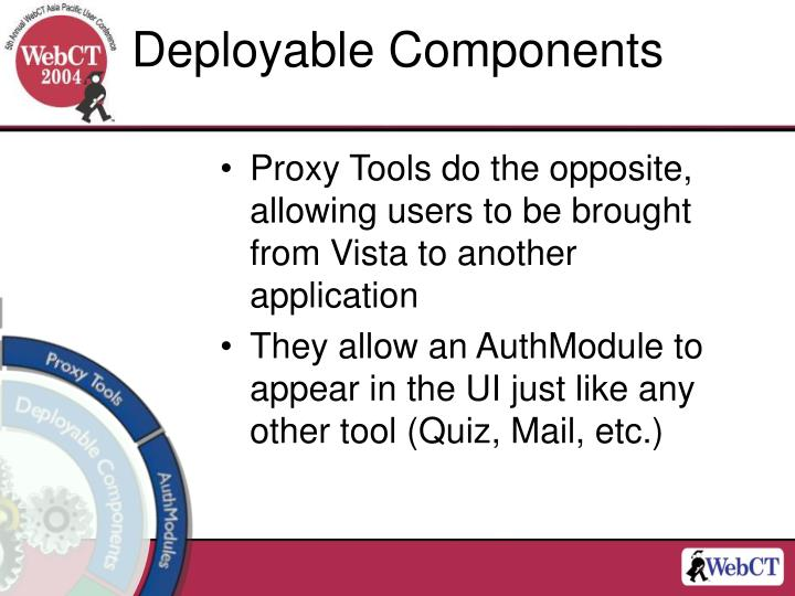 Deployable Components