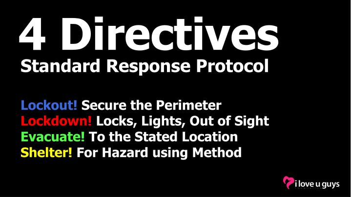 4 Directives
