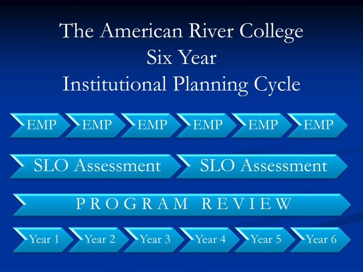 The American River College