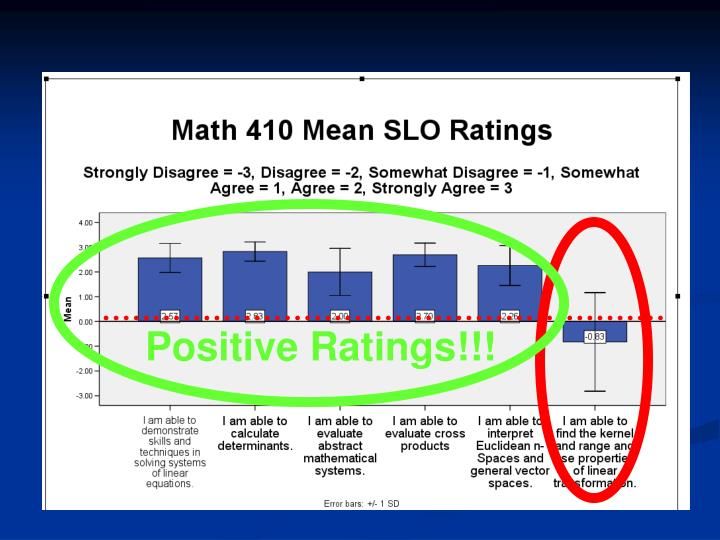 Positive Ratings!!!