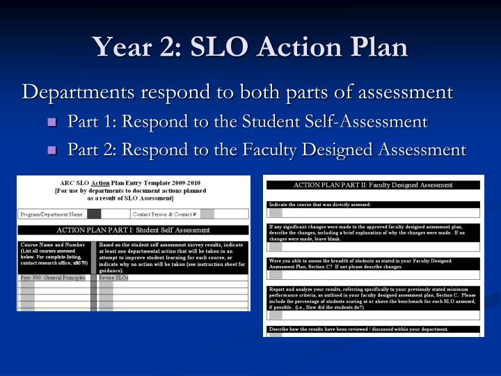 Year 2: SLO Action Plan