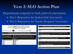 year 2 slo action plan