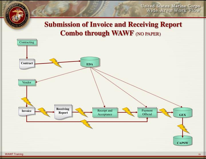 Submission of Invoice and Receiving Report