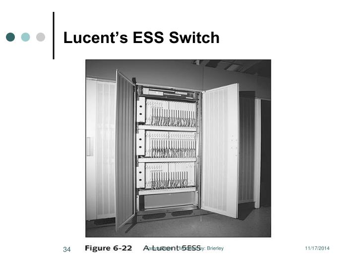 Lucent's ESS Switch
